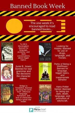 Save the imprisoned: read a banned book today!