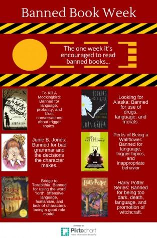 La influencia de los libros prohibidos y sus ensenanzas en la sociedad