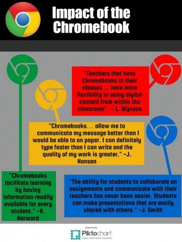 Chromebooks invade classrooms