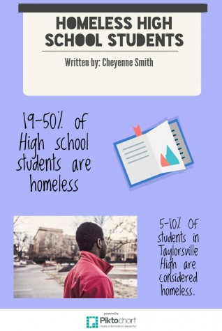 Homeless students lack support system