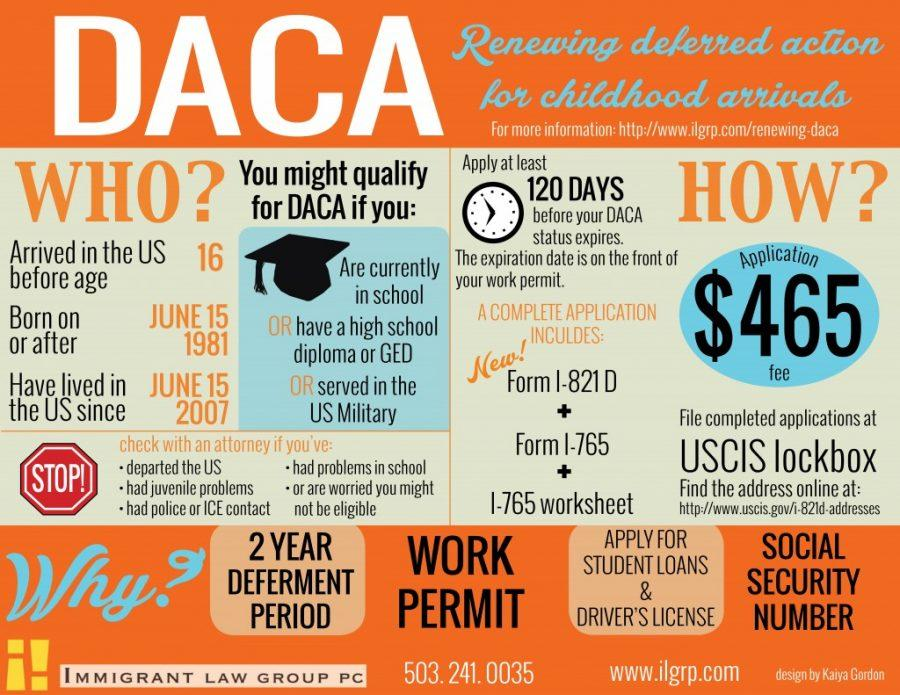 What+Trump+means+for+DACA